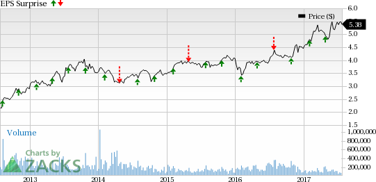 Can Sirius XM (SIRI) Spring a Surprise in Q2 Earnings?