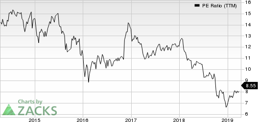 Manulife Financial Corp PE Ratio (TTM)