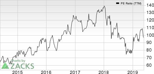SYNNEX Corporation PE Ratio (TTM)