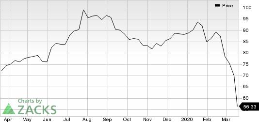 Starbucks Corporation Price