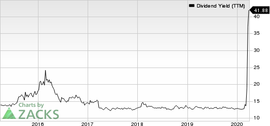 New York Mortgage Trust, Inc. Dividend Yield (TTM)