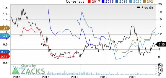 Seaspan Corporation Price and Consensus