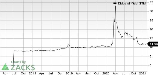 TCG BDC, Inc. Dividend Yield (TTM)
