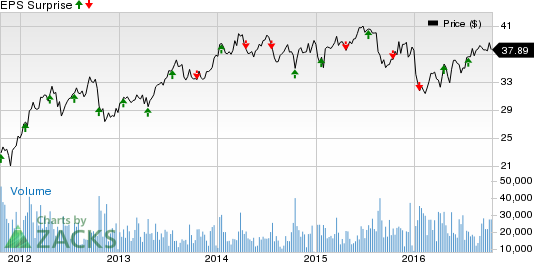 Will BB&T (BBT) Be Able to Maintain Earnings Streak in Q3?