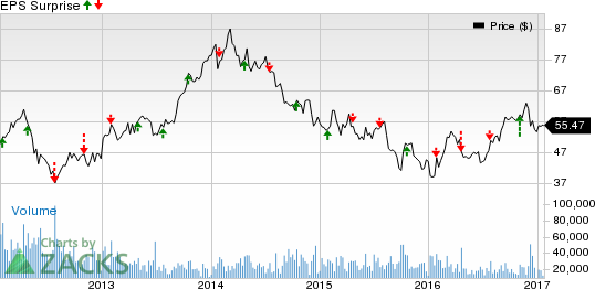 Las Vegas Sands (LVS) Q4 Earnings: A Beat in the Cards?