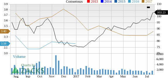 How FEMSA (FMX) Stock Stands Out in a Strong Industry