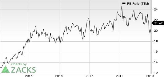UnitedHealth Group Incorporated PE Ratio (TTM)