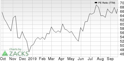 Williams-Sonoma, Inc. PE Ratio (TTM)