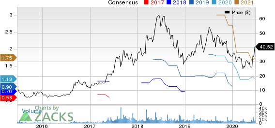 Baozun Inc. Price and Consensus