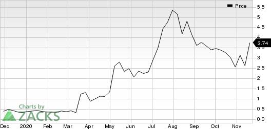 Waitr Holdings Inc. Price