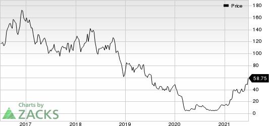 Callon Petroleum Company Price