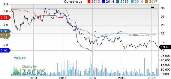 Why Is KBR, Inc (KBR) Down 14.9% Since the Last Earnings Report?