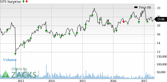 Can Western Union (WU) Q1 Earnings Pull a Surprise?