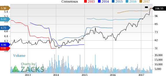 Quest Diagnostics (DGX) Up 1.8% Since Earnings Report: Can It Continue?