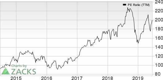 Atlantic Power Corporation PE Ratio (TTM)