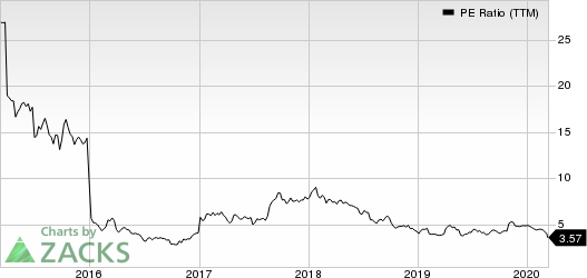 Fiat Chrysler Automobiles N.V. PE Ratio (TTM)