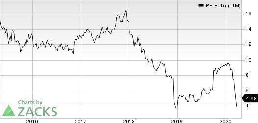 BGC Partners, Inc. PE Ratio (TTM)