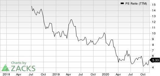 Merchants Bancorp PE Ratio (TTM)