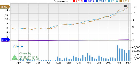 How STMicroelectronics (STM) Stock Stands Out in a Strong Industry
