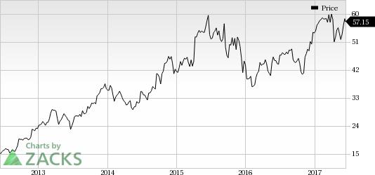 Apogee (APOG) Closes EFCO Acquisition, Expands Portfolio