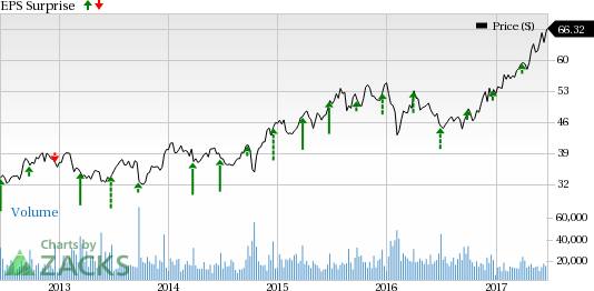 Carnival (CCL) to Report Q2 Earnings: What's in the Cards?