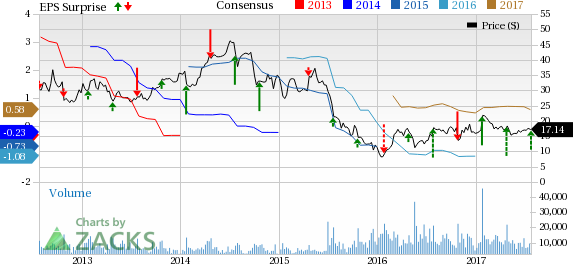 Allegheny (ATI) Beats Q2 Earnings, Revenue Estimates