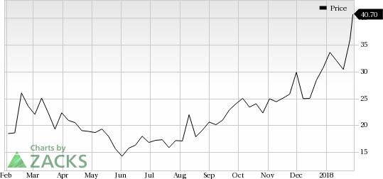 Editas Medicine Edit Surges Stock Moves 132 Higher Nasdaq