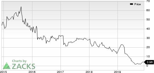 comScore, Inc. Price