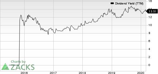 Green Plains Partners LP Dividend Yield (TTM)