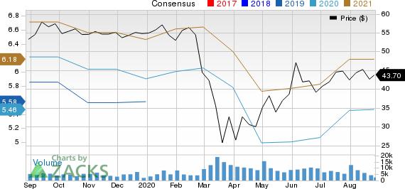 Principal Financial Group, Inc. Price and Consensus