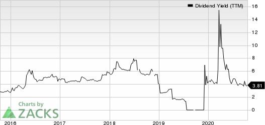 Liberty Tax, Inc. Dividend Yield (TTM)