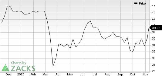 Salisbury Bancorp, Inc. Price