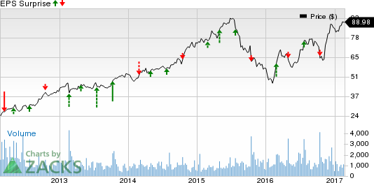 Marriott Vacations (VAC) Q4 Earnings: What's in the Cards?
