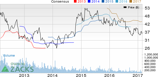 BJ's Restaurants (BJRI) Tops Q4 Earnings & Sales; Stock Up