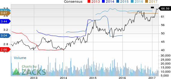 PG&E Corp (PCG) Up 4.2% Since Earnings Report: Can It Continue?
