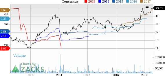 Five Stocks for the Small Cap Breakout to Highs