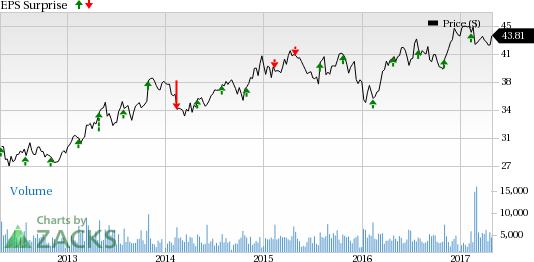 Thomson Reuters (TRI) Beats Both Q1 Earnings and Revenues