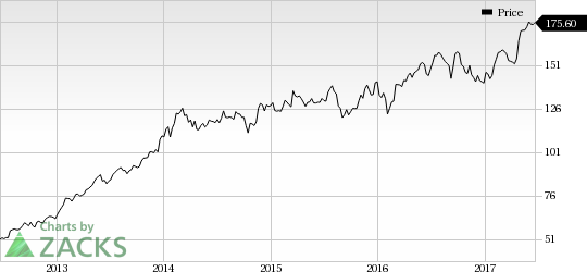 Why Hold Strategy is Apt for Thermo Fisher (TMO) Stock Now