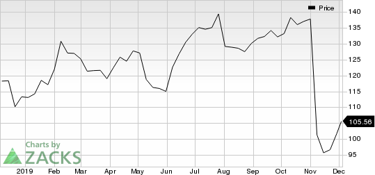 Expedia Group, Inc. Price