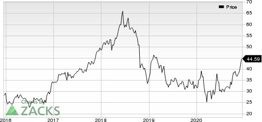 Moelis & Company Price