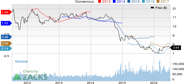 Why Denbury Resources (DNR) Stock Might be a Great Pick