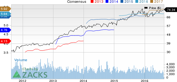 Should American Financial (AFG) Stock Be in Your Portfolio?