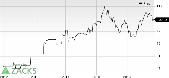 Merck KGaA (MKGAF) Q3 Earnings Up Y/Y, 2016 View Intact