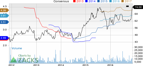 Darden (DRI) Hits 52-Week High: What's Driving the Stock?