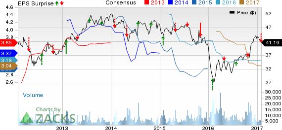 CIT Group (CIT) Stock Falls as Q4 Earnings Lag Estimates