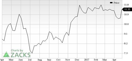 Barclays (BCS) Q1 Earnings: What's in Store for the Stock?