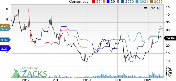 OchZiff Capital Management Group LLC Price and Consensus
