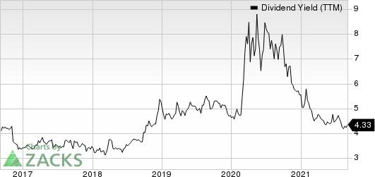 Umpqua Holdings Corporation Dividend Yield (TTM)