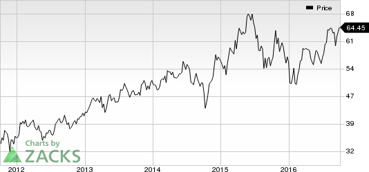 Analog Devices Enters Into Term Loan Facility, Amends Credit
