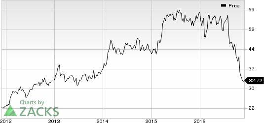 Novo Nordisk's Tresiba Shows Safe Cardiovascular Profile